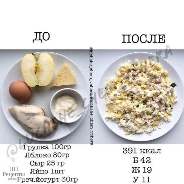 Подборка ПП ужинов
