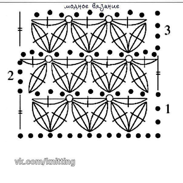 Сумочки связанные нитками спагетти узором *Звездочка*