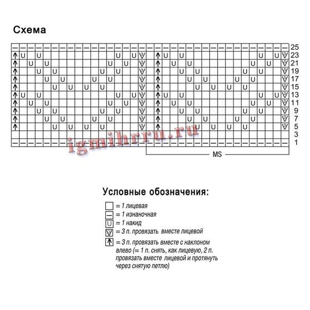 Original: http://igmihrru.ru/MODELI/sp/2pulover/3138/3138.2.jpg